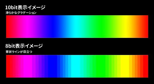 10bit-8bit-image