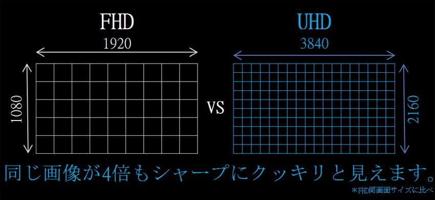 fhd-uhd-pixel-coparaison-top