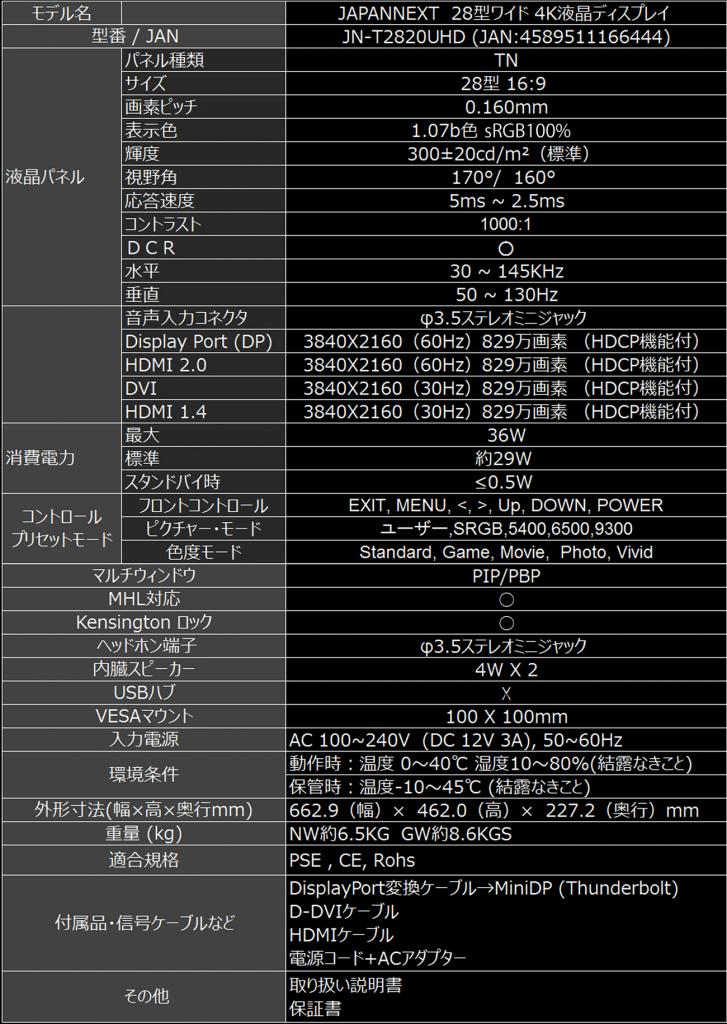 JN-T2820UHD-specs-black