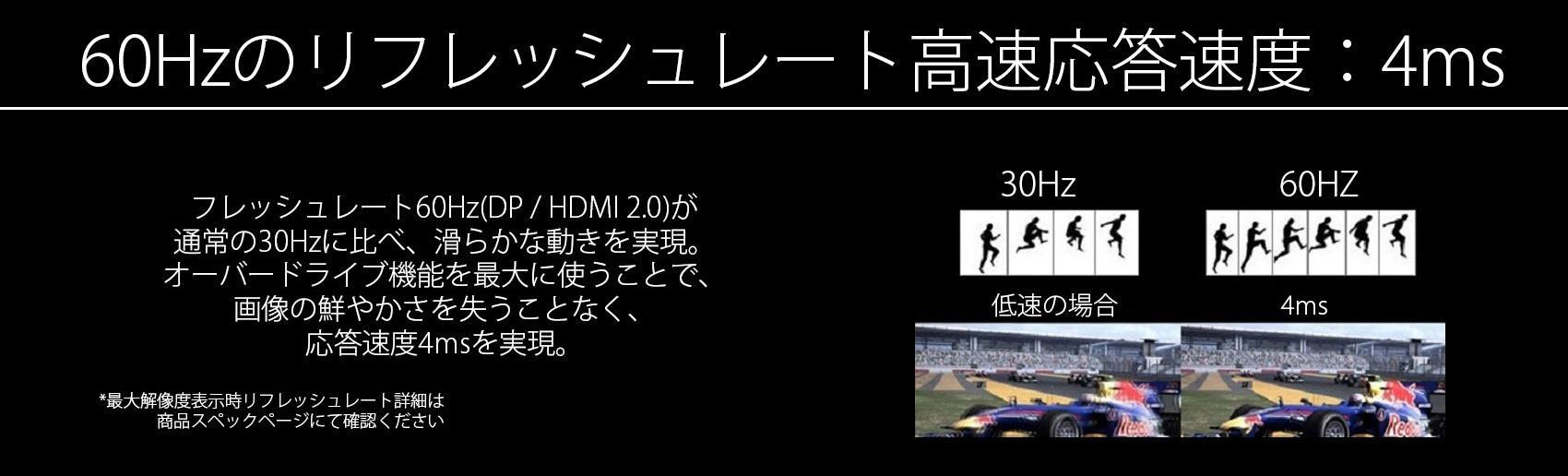 フレッシュレート60Hz(DP / HDMI 2.0)が通常の30Hzに比べ、滑らかな動きを実現。オーバードライブ機能を最大に使うことで、画像の鮮やかさを失うことなく、応答速度4msを実現。
