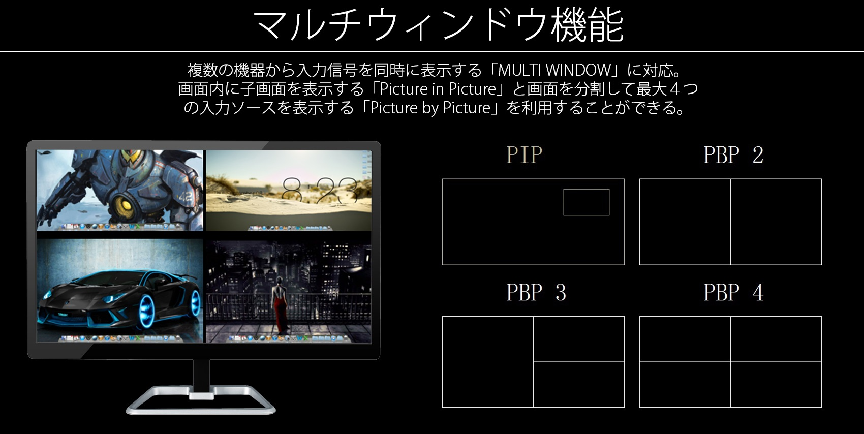 マルチウィンドウ機能 複数の機器から入力信号を同時に表示する「MULTI WINDOW」に対応。 画面内に子画面を表示する「Picture in Picture」と画面を分割して最大4つ の入力ソースを表示する「Picture by Picture」を利用することができる。 PIP PBP 2 PBP 3 PBP 4