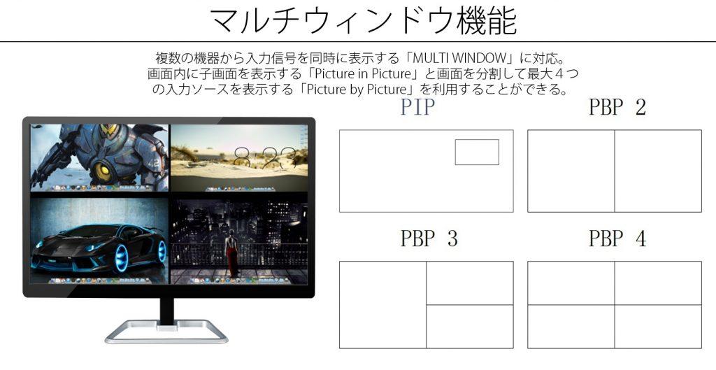 JN-IPS240UHD pip pbp white