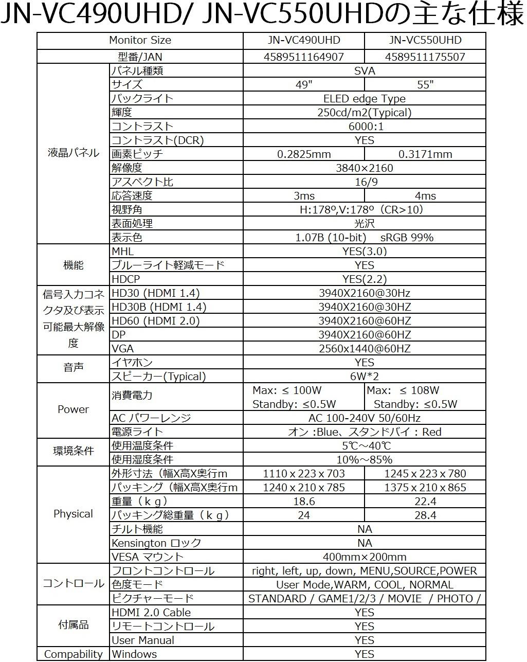 JN-T2820UHD MHL