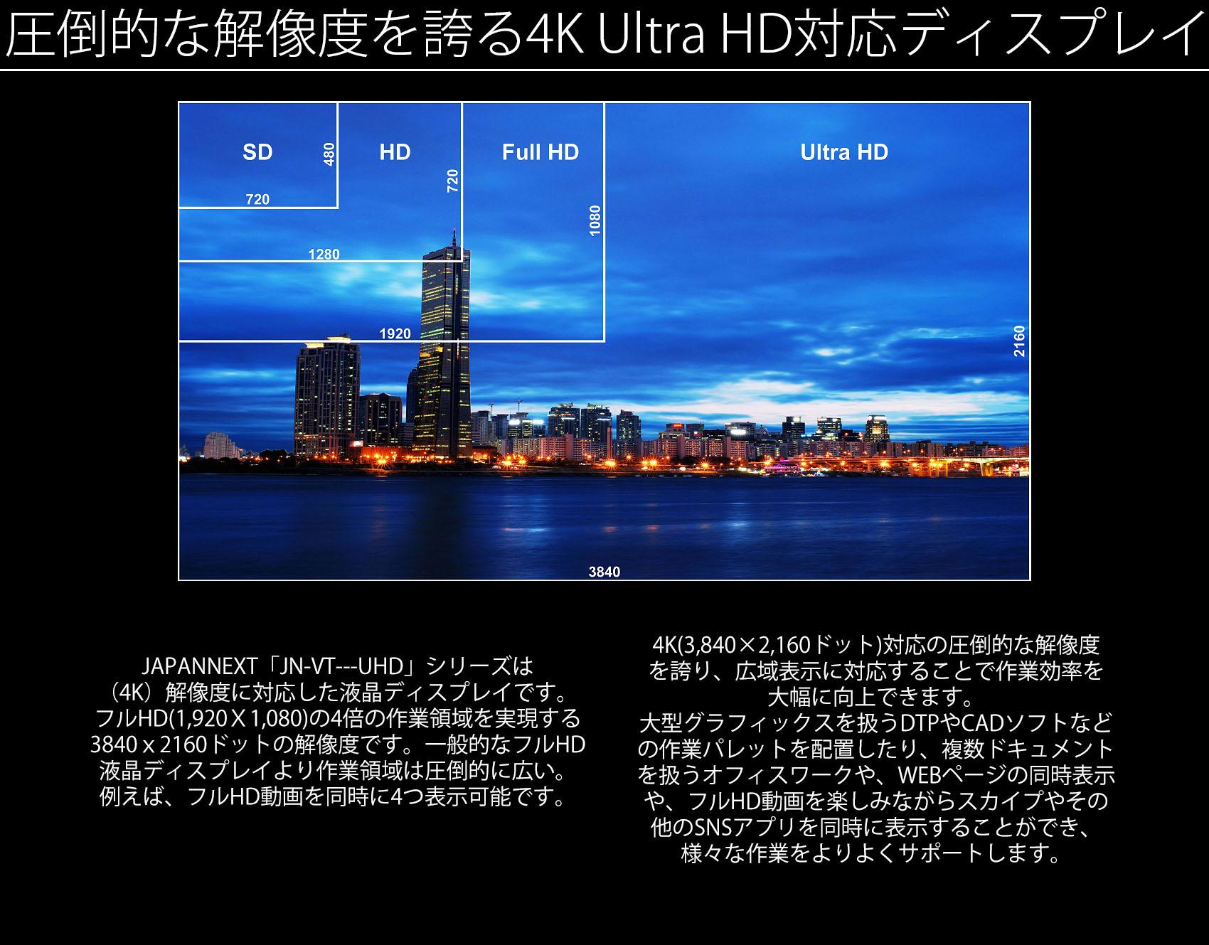 JAPANNEXT「JN-IPS4302TUHD」は43インチのUHD(4K)解像度に対応した液晶ディスプレイです。フルHD(1920×1080)の4倍の作業領域を実現する3840x2160ドットの解像度です。一般的なフルHD液晶ディスプレイより作業領域は圧倒的に広い。例えば、フルHD動画を同時に4つ表示可能です。4K対応の圧倒的な解像度を誇り、広域表示に対応することで作業効率を大幅に向上できます。大型グラフィックスを扱うDTPやCADソフトなどの作業パレットを配置したり、複数ドキュメントを扱うオフィスワークや、WEBページの同時表示や、フルHD動画を楽しみながらスカイプやその他のSNSアプリを同時に表示することができ、様々な作業をよりよくサポートします。