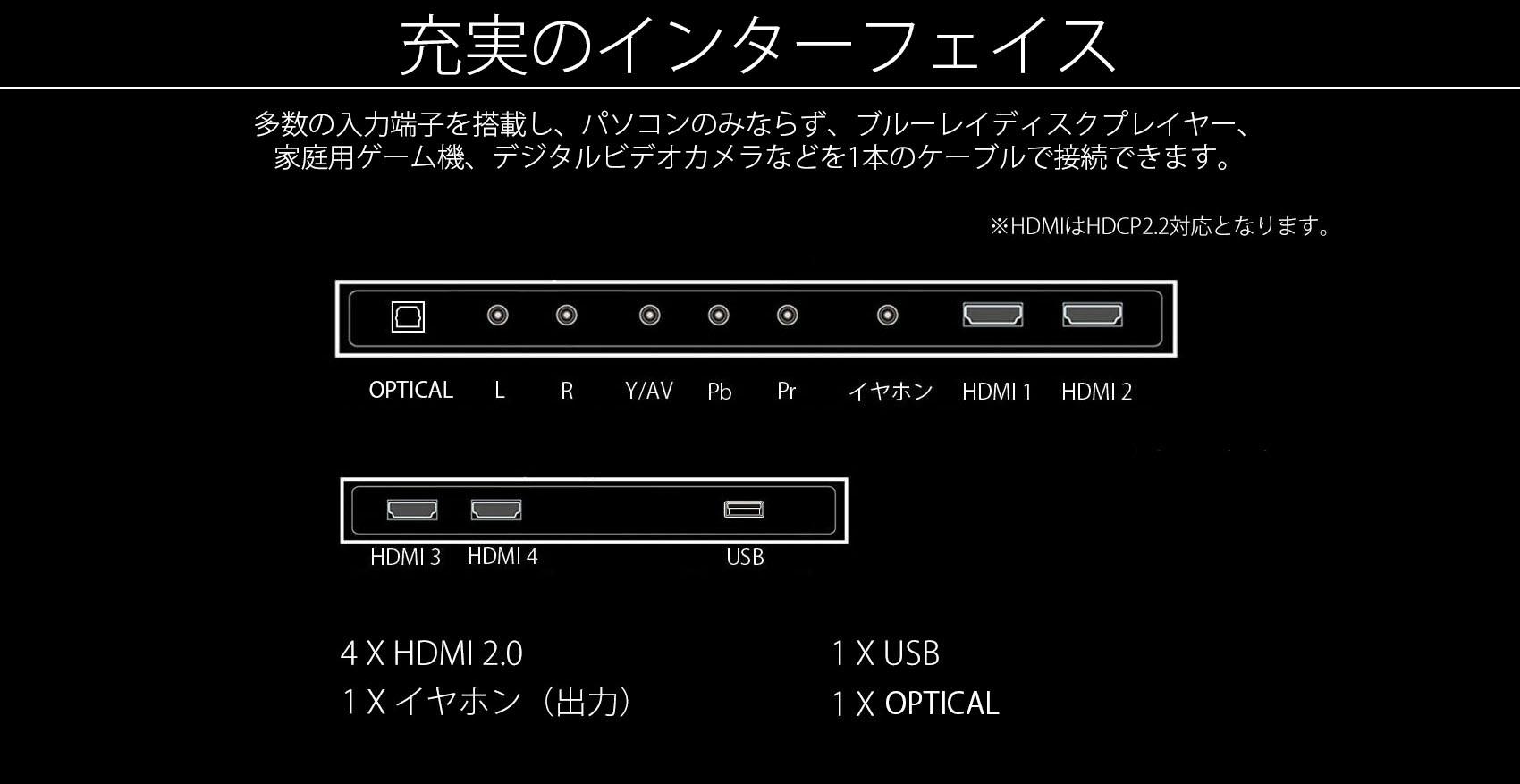 充実のインターフェース 多数の入力端子を搭載し、パソコンのみならず、ブルーレイディスクプレイヤー、ゲーム機、ビデオゲーム、ビデオカメラ、一本のケーブルで説毒できます。 1 X HDMI 2.0 1 X DISPLAY Port 2 X HDMI 1.4 1 X VGA 1 X イヤホン(出力)  1 X  オーディオ出力 1 X Optical出力 (USBポートは利用不可)  *AUDIOは入力のみ。VGAケーブル利用時など使用できます。