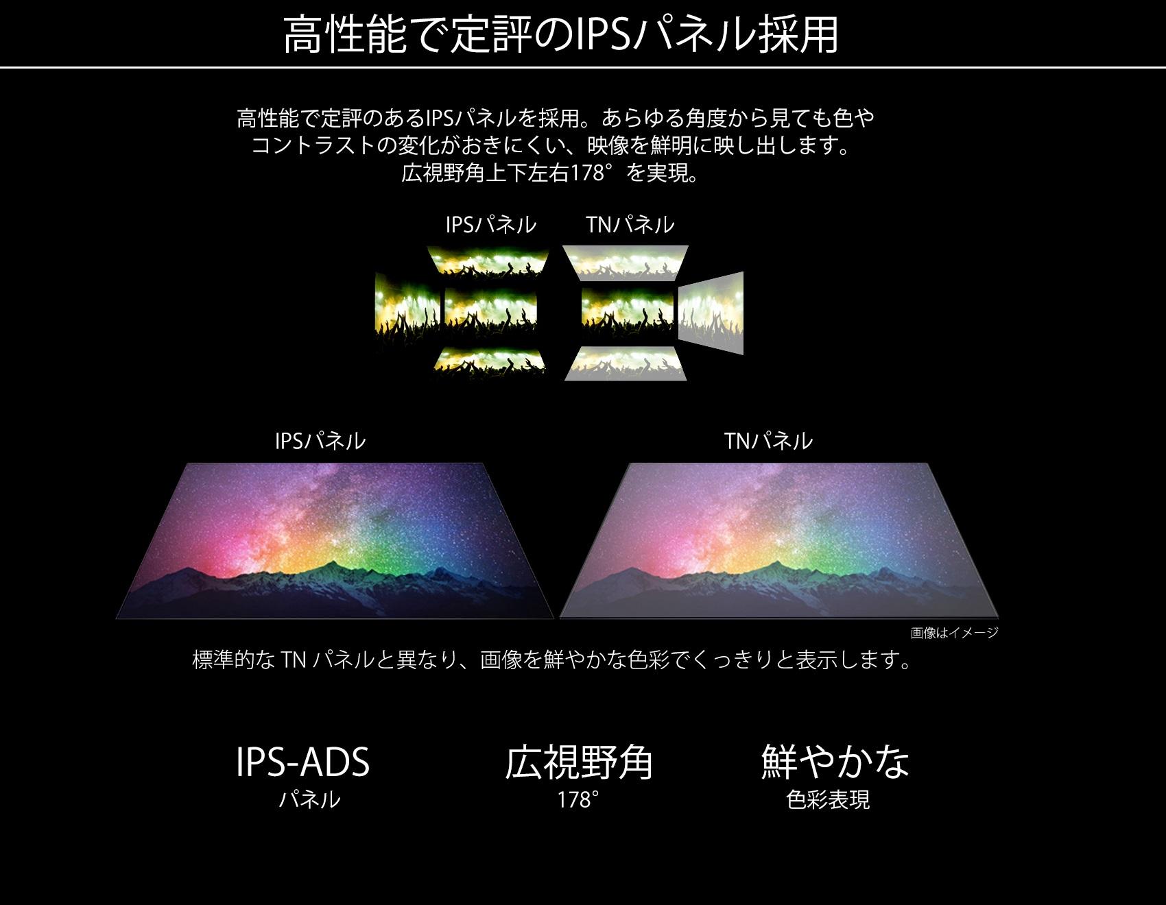高性能で定評のスーパIPSパネル採用。IPSパネルを採用し、あらゆる角度から見ても色やコントラスト変化がおきにくい、画像を鮮明に映し出します。広視野角上下左右178°を実現。IPSパネル。標準的な TN パネルと異なり、画像を鮮やかな色彩でくっきりと表示します。快適な写真鑑賞やウェブブラウズができるのたけでなく、色の正確性や一貫した明るさを常に求める専門用途にも最適です。