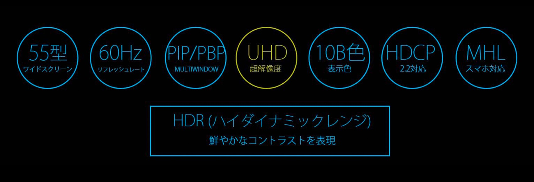 (60Hz) PIP/PBP (UHD) (10BÉ ( HDCP) (MHL (ワイドスクリーン) リフレッシュレート/ MULTIWINDOW 超解像度 表示色 2.2対応 スマホ対応 HDR (ハイダイナミックレンジ) 鮮やかなコントラストを表現
