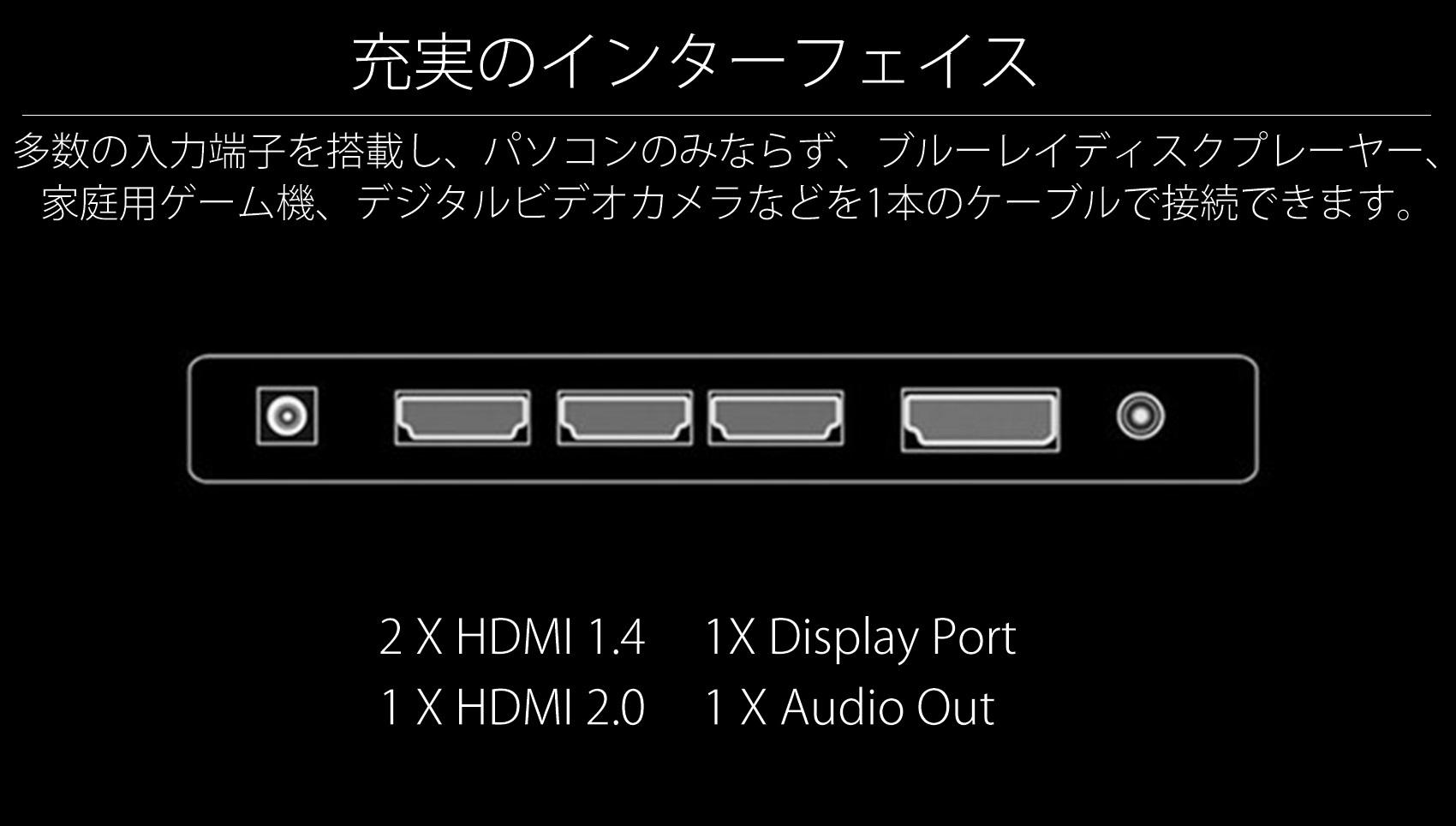 充実のインターフェイス 多数の入力端子を搭載し、パソコンのみならず、ブルーレイディスクプレーヤー、 家庭用ゲーム機、デジタルビデオカメラなどを1本のケーブルで接続できます。」 2 X HDMI 1.4 1 X HDMI 2.0 1x Display Port 1 x Audio Out