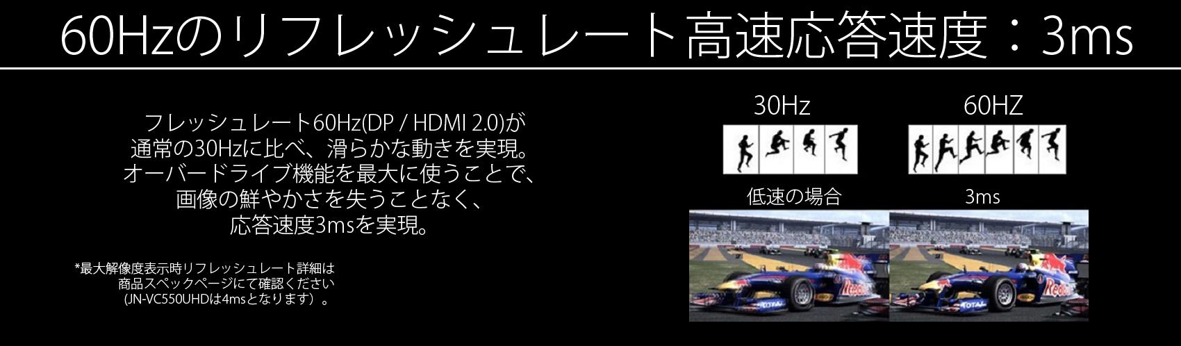 フレッシュレート60Hz(DP / HDMI 2.0)が通常の30Hzに比べ、滑らかな動きを実現。オーバードライブ機能を最大に使うことで、画像の鮮やかさを失うことなく、応答速度3msを実現。