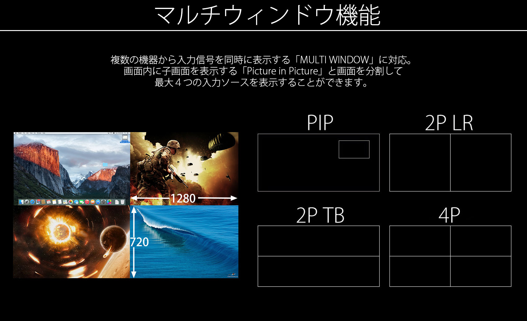 マルチウィンドウ機能搭載。複数の機器から入力信号を同時に表示する「MULTI WINDOW」に対応。画面内に子画面を表示する「Picture in Picture」と画面を分割して最大2つの入力ソースを表示する「Picture by Picture」を利用することができる。