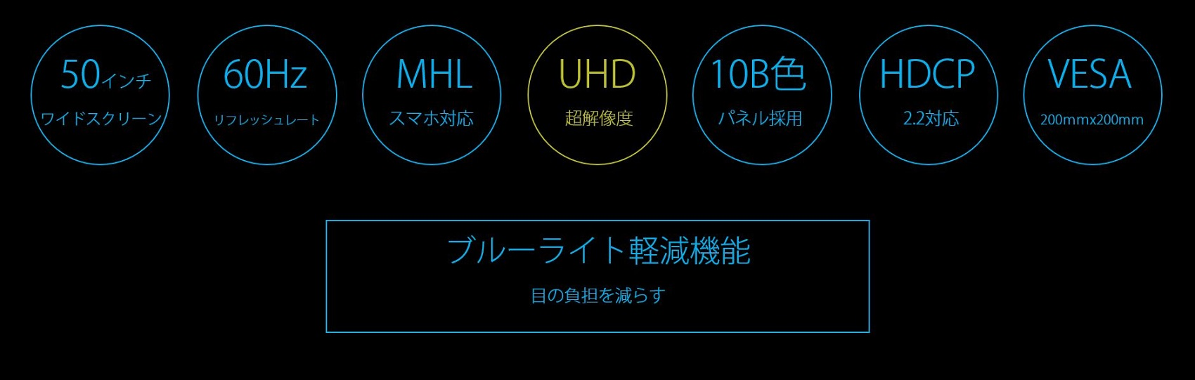 HDCP) (60Hz MHL スマホ対応 UHD) 10B色) PIP/PBP) ( VESA MULTIWINDOW 2.2対応 リフレッシュ 超解像度 パネル採用 100mmx100mm/ ブルーライト軽減機能 目の負担を減らす フリッカーフリー 体の負担を軽減