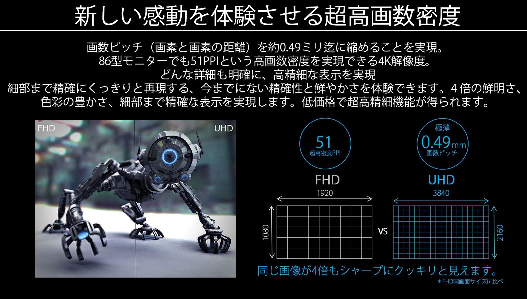 新しい感動を体験させる超高画数密度。画数ピッチ(画素と画素の距離)を86型で約0.49mm 迄に縮めることを実現。86型モニターでも51PPIという大型画面でも高画数密度を実現できる4K解像度。51PPIは43インチのFHD画面とほぼ同じ密度となります。大型画面でも詳細も明確に、高精細な表示を実現。