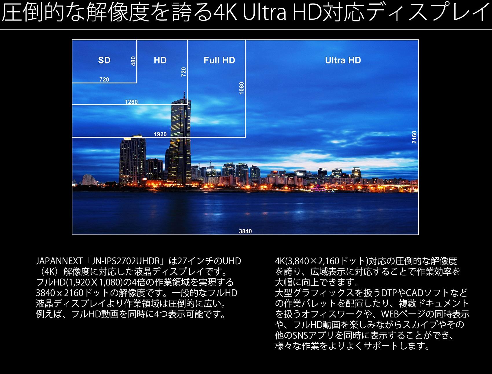 (4K)解像度に対応した液晶ディスプレイです。 フルHD(1,920×1,080)の4倍の作業領域を実現する 3840x2160ドットの解像度です。一般的なフルHD 液晶ディスプレイより作業領域は圧倒的に広い。 例えば、フルHD動画を同時に4つ表示可能です。 4K(3,840×2,160ドット)対応の圧倒的な解像度 を誇り、広域表示に対応することで作業効率を 大幅に向上できます。 大型グラフィックスを扱うDTPやCADソフトなど の作業パレットを配置したり、複数ドキュメント を扱うオフィスワークや、WEBページの同時表示 や、フルHD動画を楽しみながらスカイプやその 他のSNSアプリを同時に表示することができ、 様々な作業をよりよくサポートします。