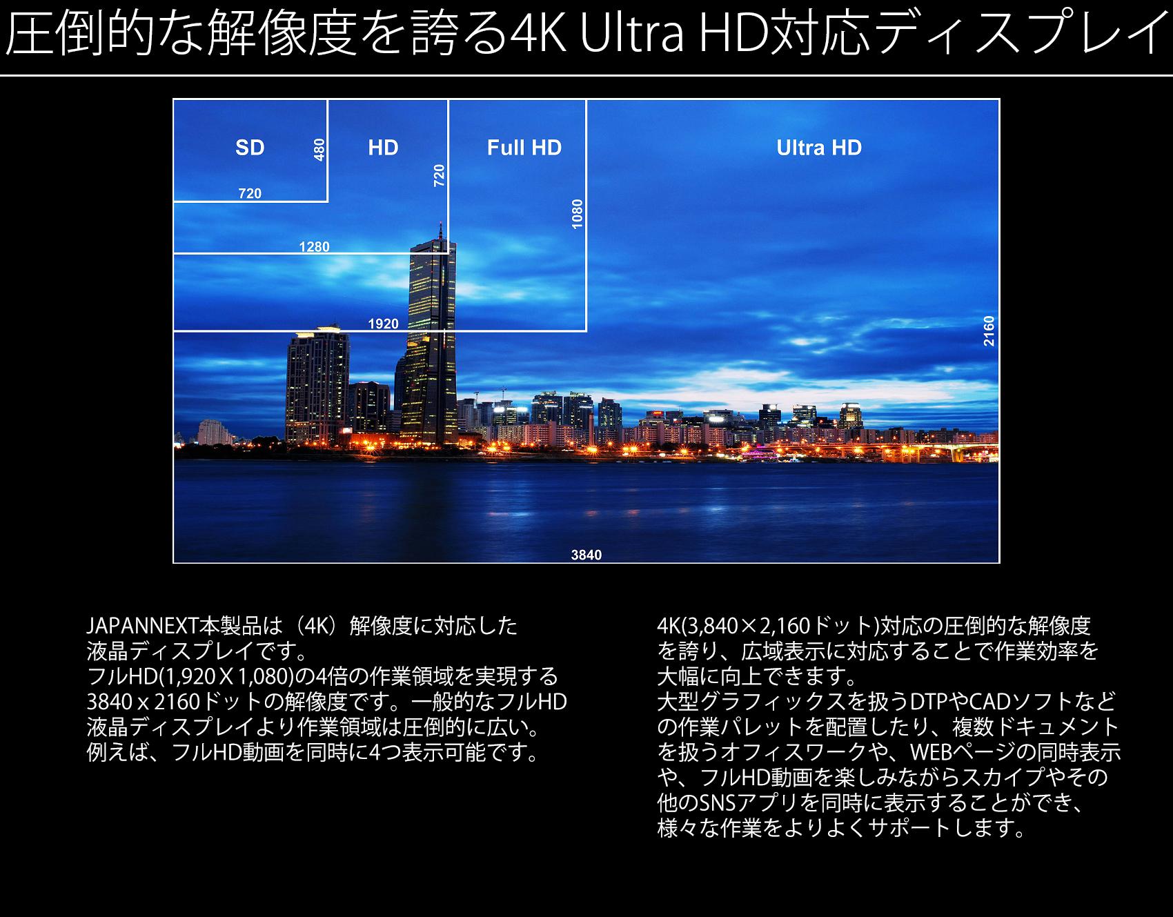 JAPANNEXT本製品は(4K)解像度に対応した 液晶ディスプレイです。 フルHD(1,920×1,080)の4倍の作業領域を実現する 3840x2160ドットの解像度です。一般的なフルHD 液晶ディスプレイより作業領域は圧倒的に広い。 例えば、フルHD動画を同時に4つ表示可能です。 4K(3,840×2,160ドット)対応の圧倒的な解像度 を誇り、広域表示に対応することで作業効率を 大幅に向上できます。 大型グラフィックスを扱うDTPやCADソフトなど の作業パレットを配置したり、複数ドキュメント を扱うオフィスワークや、WEBページの同時表示 や、フルHD動画を楽しみながらスカイプやその 他のSNSアプリを同時に表示することができ、 様々な作業をよりよくサポートします。